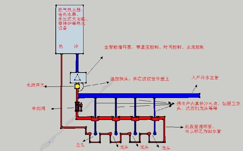 地图 电路 电路图 电子 原理图 780_487